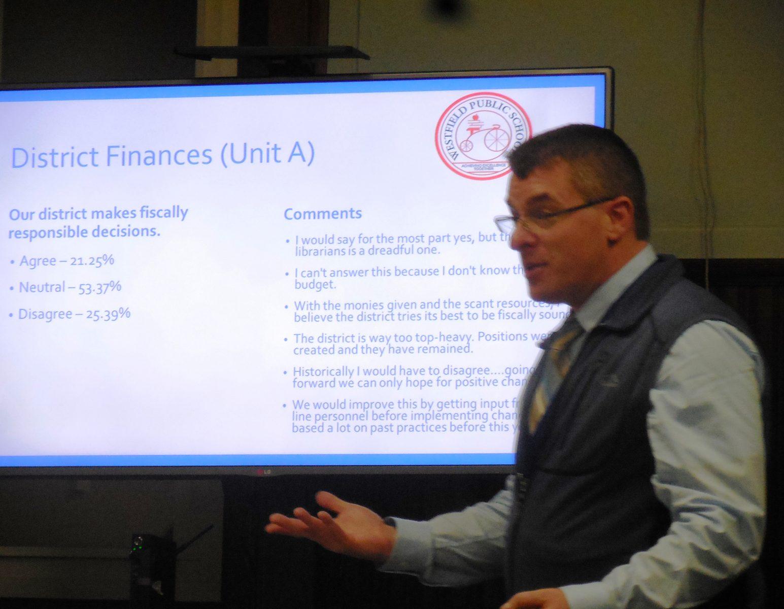 Westfield Public Schools budget increase reduced